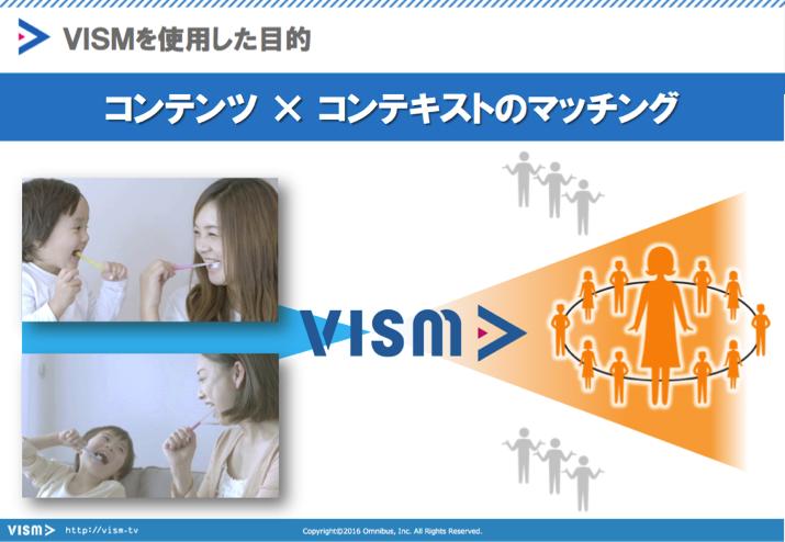 VISMを活用した目的は動画コンテンツとコンテキスト(社会的文脈)のマッチング